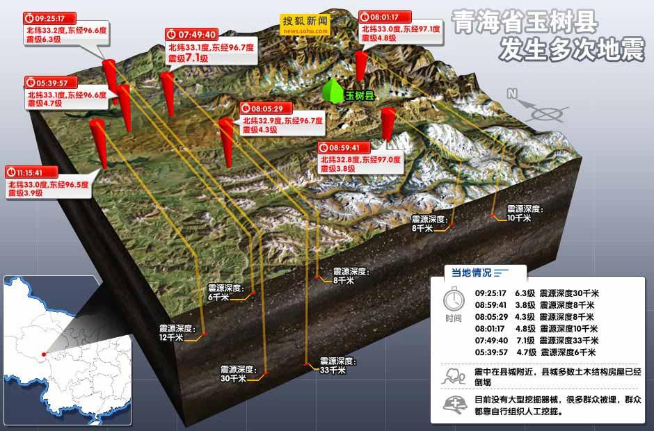 青海玉树地震示意图