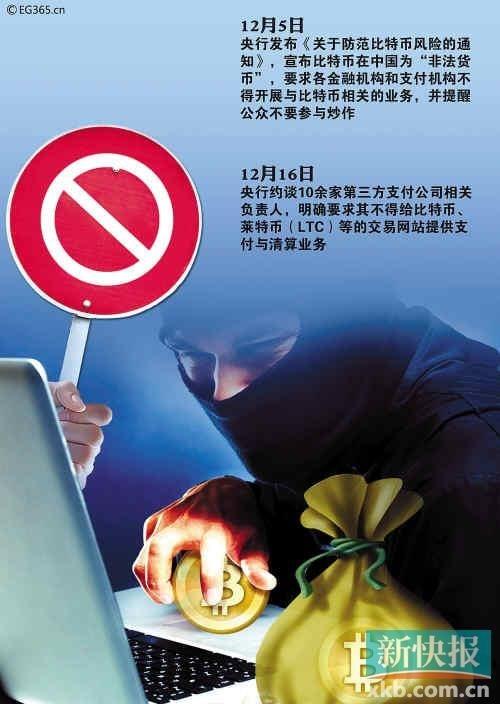 央行网站微博疑遭比特币玩家攻击