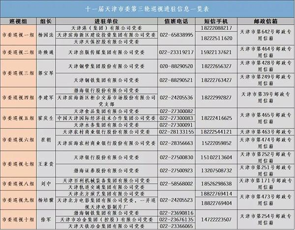 图片来源:中纪委网站