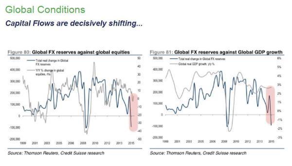 8.对于更高收益率的普遍期待:ZEW调查显示通胀和利率的乐观期待峰值。在供应过剩加剧能源和工业金属价格疲软的环境里,市场对大宗商品和能源价格仍然缺乏后熊市心理。