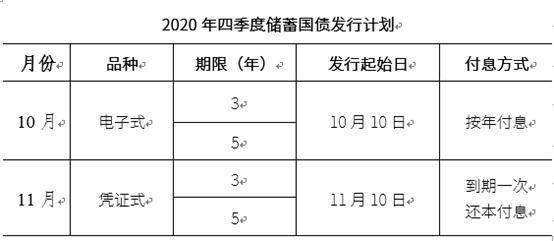 2020年国债发行时间及利息,10月国债发行公告