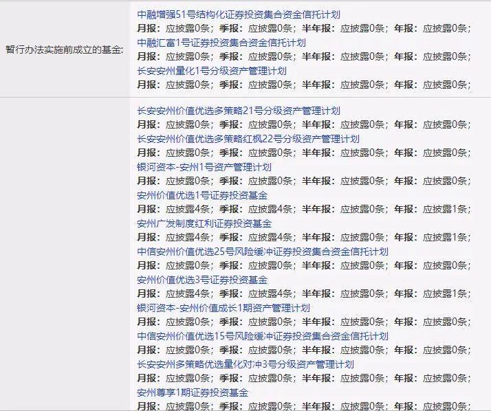 从备案信息可以看到,公司的法定代表人叫陈某庚,王福亮也在公司高管之列,并不具备基金从业资格。