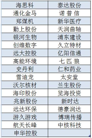 MSCI中国A股指数大调整:96只被剔除 25股获得新纳入