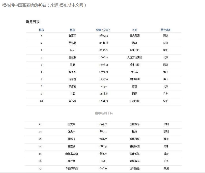 江南嘉捷再涨停市值超4100亿 周鸿�t身家逼近李彦宏