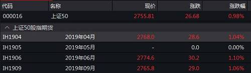 变化五:大批热门股集体回落