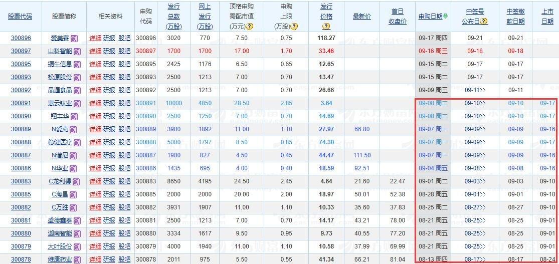 爱美客创业板上市新股.jpg