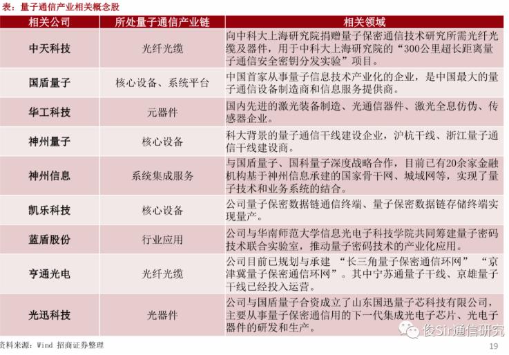 中共中央政治局集体学习量子科技 什么信号?_图1-5