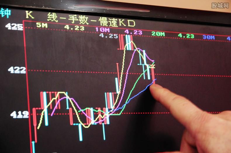 k线走势明白怎么看k线图清晰涨跌