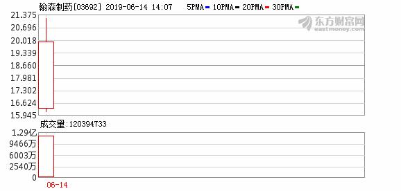 K图 03692_21