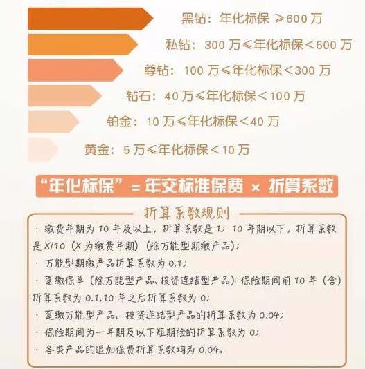 用心至诚,富德生命人寿为您量身定制专属服务-焦点中国网