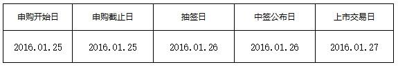 藏品挂牌交易公告交【(2016)007号】