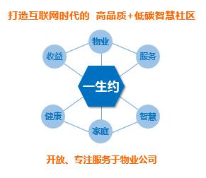 中国人口红利现状_人口红利与低碳发展