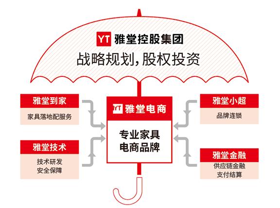 又一家百亿平台玩不下去了!四川雅堂金融公告退出P2P4