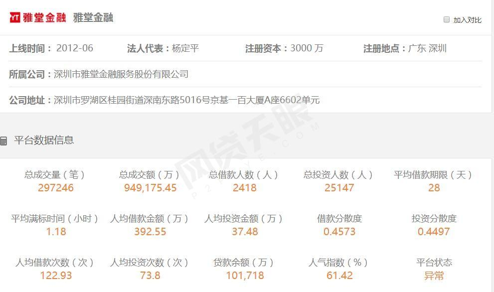又一家百亿平台玩不下去了!四川雅堂金融公告退出P2P7