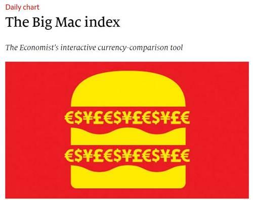 """经济学人杂志定期公布""""巨无霸价格指数"""""""