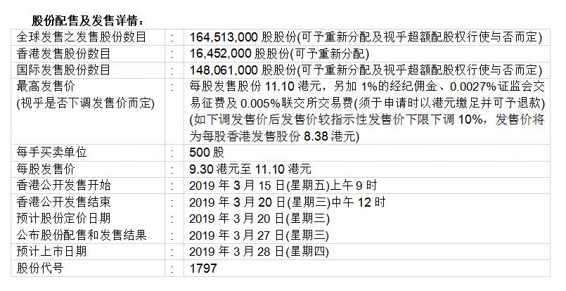 新东方在线宣布于联交所主板上市计划