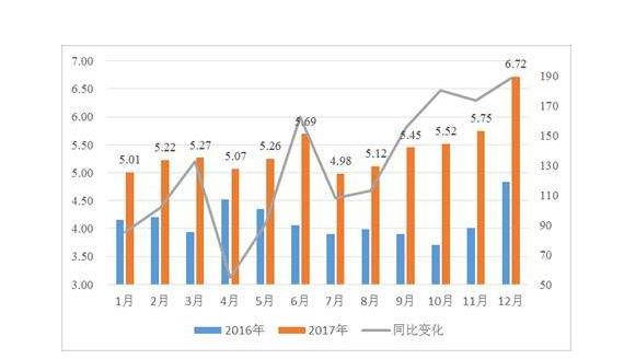 公司债券利率走势.png