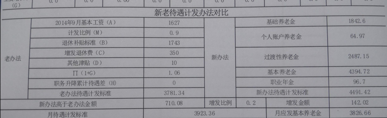 中人退休金一览表,中人退休金新办法