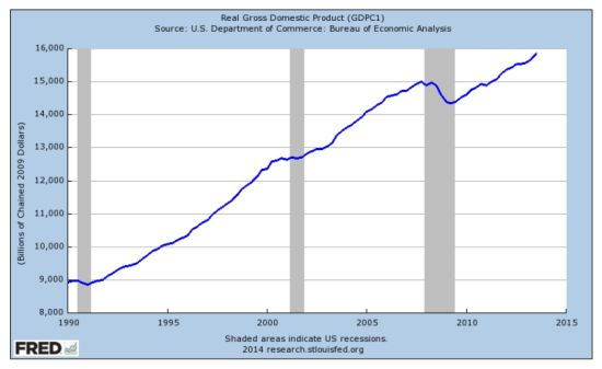 美国1990年gdp_美国gdp2020年总量