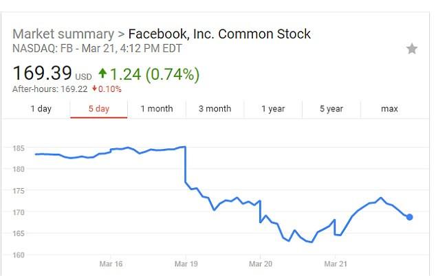 脸书爆出用户数据泄露丑闻后 扎克伯格终于回应了......_图1-4