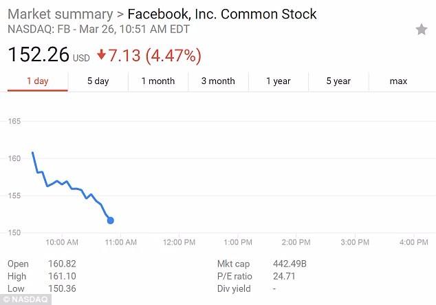 联邦贸易委员会非公开调查Facebook!州检察长向脸书发问_图1-4