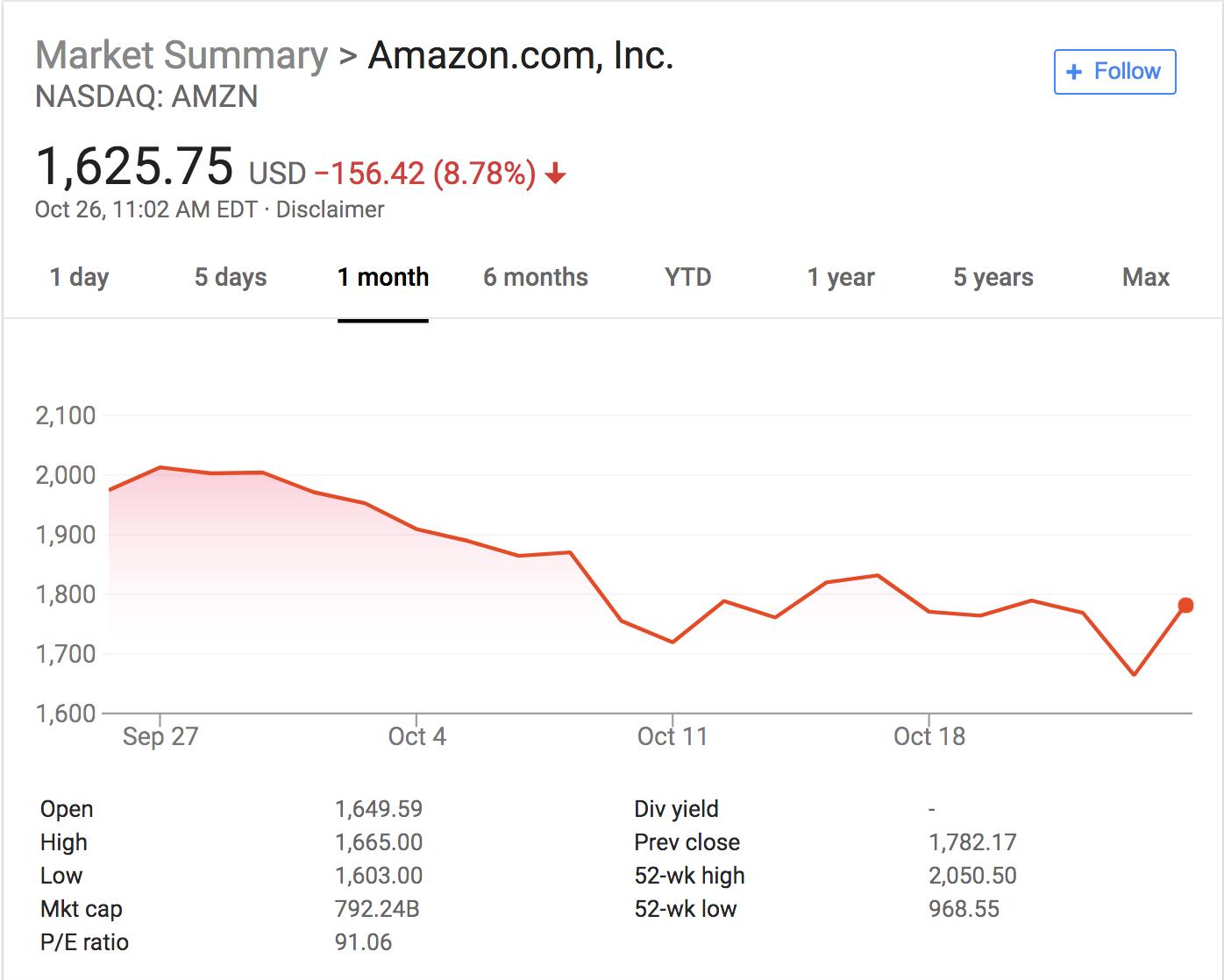 """微软赶超亚马逊成全球市值第二大公司 或踏入""""万亿俱乐部""""_图1-4"""