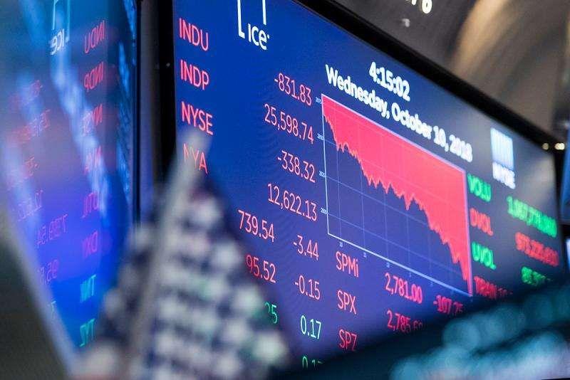美股行情,美国股市最新行情走势