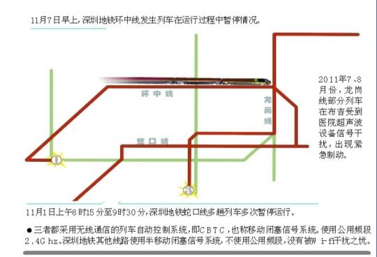 深圳地铁又急停 又说是Wi-fi的错