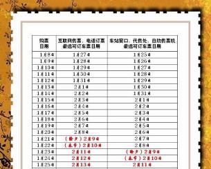 北京铁路局2013年购票日历