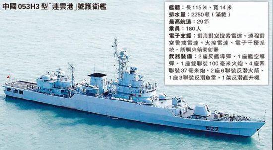 中国053H3型护卫舰