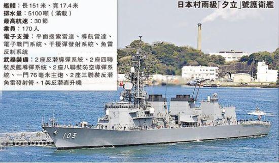 日本村雨级驱逐舰