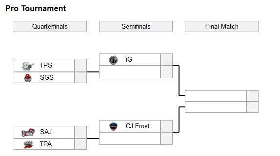 IG出征IEM新加坡站 Frost成最大对手