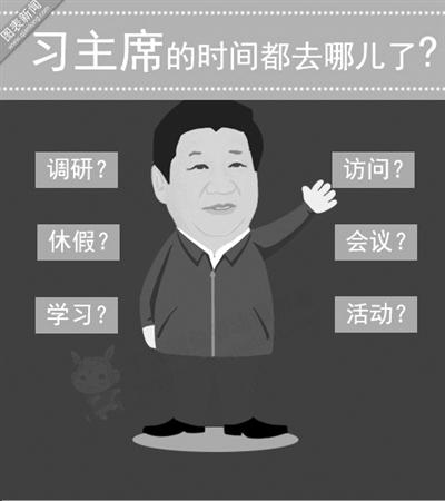 昨日,千龙网图表新闻《习主席的时间都去哪儿了?》中出现了习近平的漫画形象。网络截图