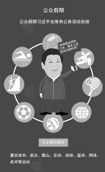 """新京报讯 昨日中午,一组漫画版的""""习主席的时间都去哪儿了""""的图表新闻成为舆论焦点,这是媒体首次发布习近平的漫画形象。"""