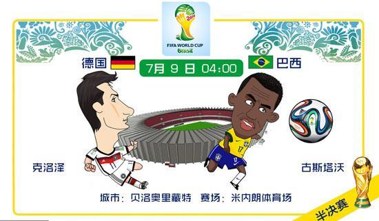 2014年德国和巴西半决赛名单解析?-