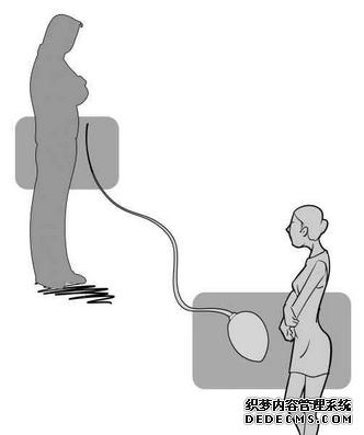 代孕性行为自助配合仪式