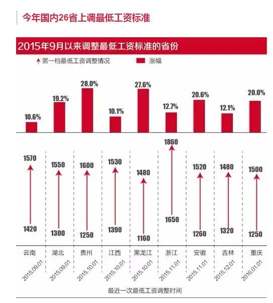 市值和gdp_图表显示,当前美股市值占比GDP为145.4%,发达国家这一指标也普遍在100%以上.中国A股市值占比GDP的情况如何呢?如图所(3)