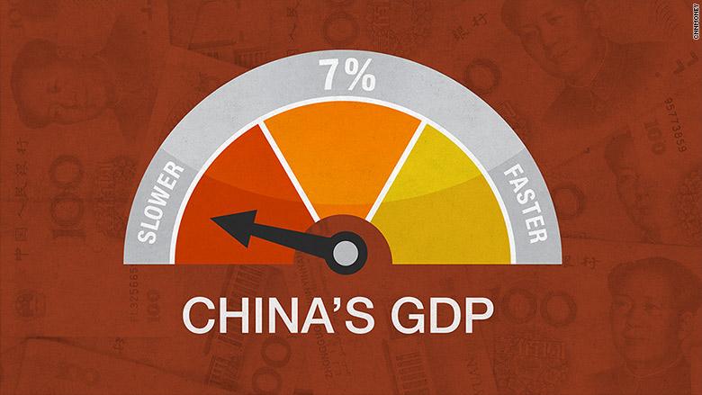 中国的gdp_中国房地产gdp占比_世界各大城市gdp排名