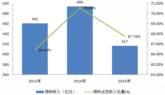 gdp增速_企业收入占gdp比重