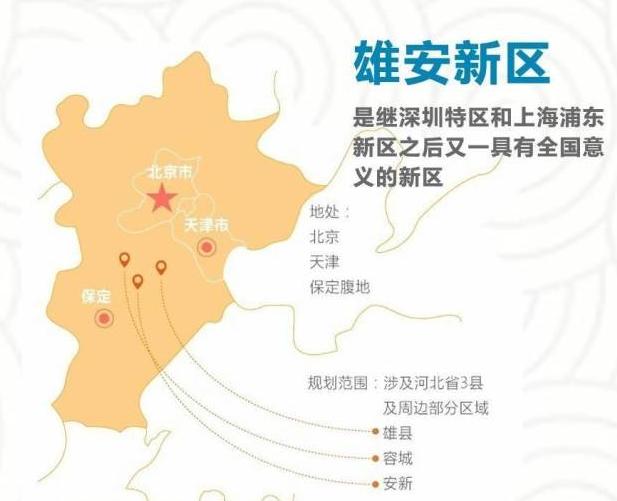 北京与河北签订协议 将从七方面支持雄安新区建设_图1-1