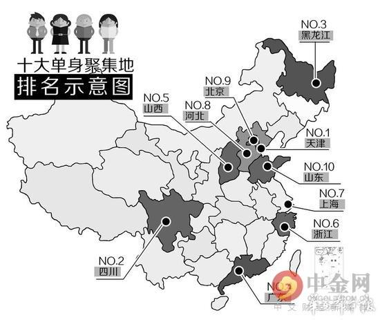 中国十大单身聚集地排名