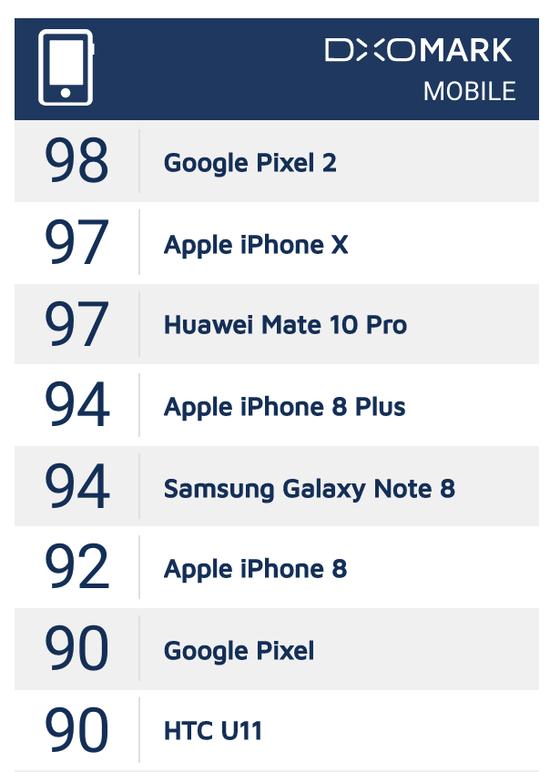 2017手机记账软件排行_手机拍照软件排行榜2017_拍照手机排行2017
