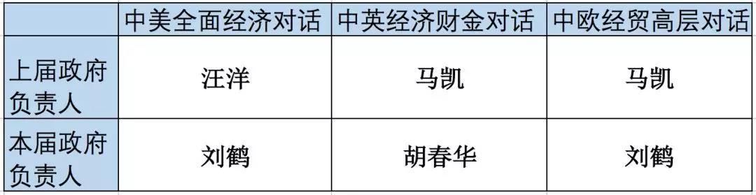 """胡春华新任""""牵头人"""",此前由王岐山、马凯负责_图1-4"""