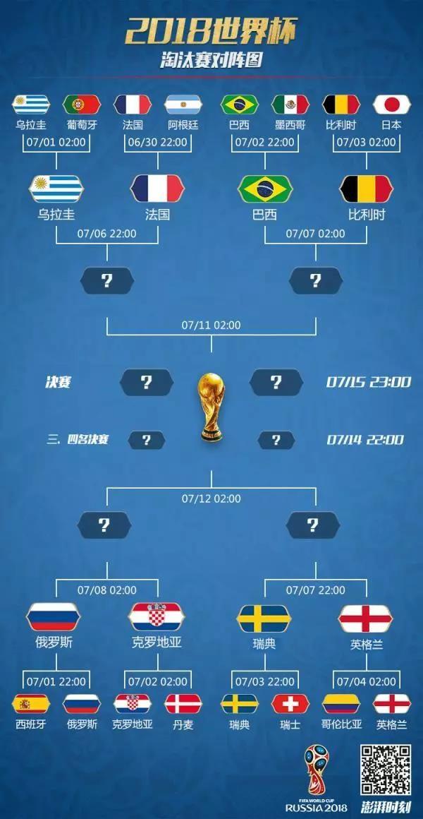 世界杯8强:巴西迎战比利时,这竟是最没悬念的一场较量?_图1-1