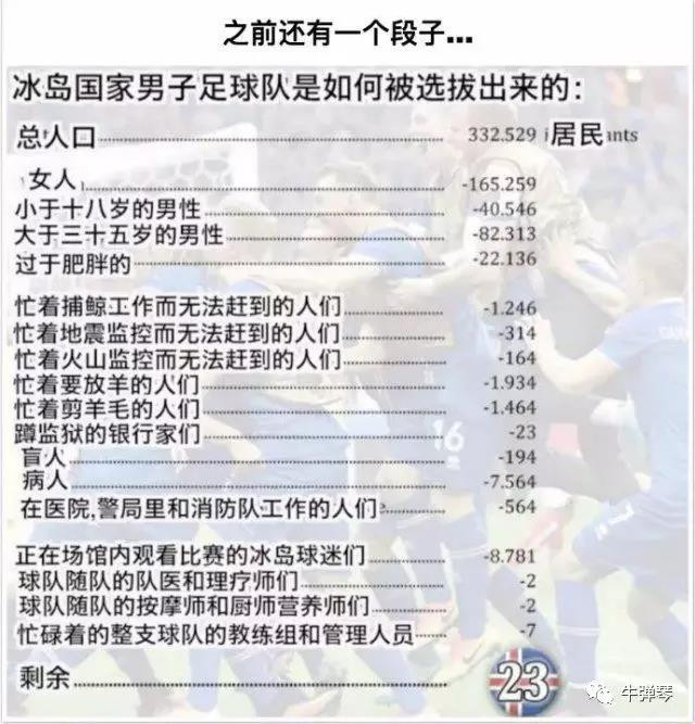 中国足球的希望在哪里?世界杯带来了一个重大启示_图1-2