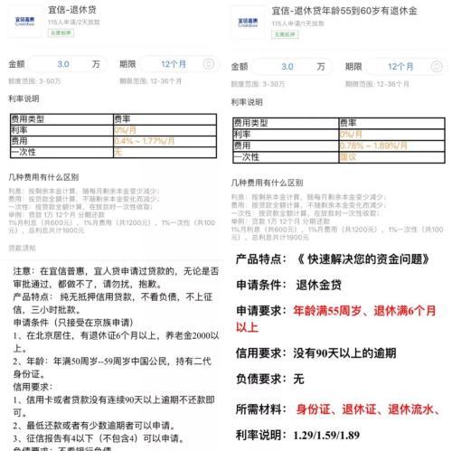 宜信普惠是个骗子公司吗