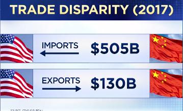 美商会:全面救助受中美关税战影响企业将耗资390亿美元_图1-4
