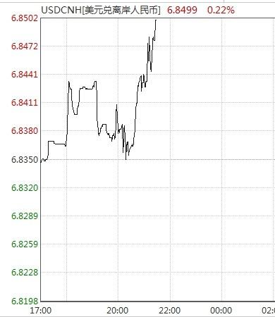 人民币中间价上调176点 中国央行本月已两度出手稳汇率_图1-1