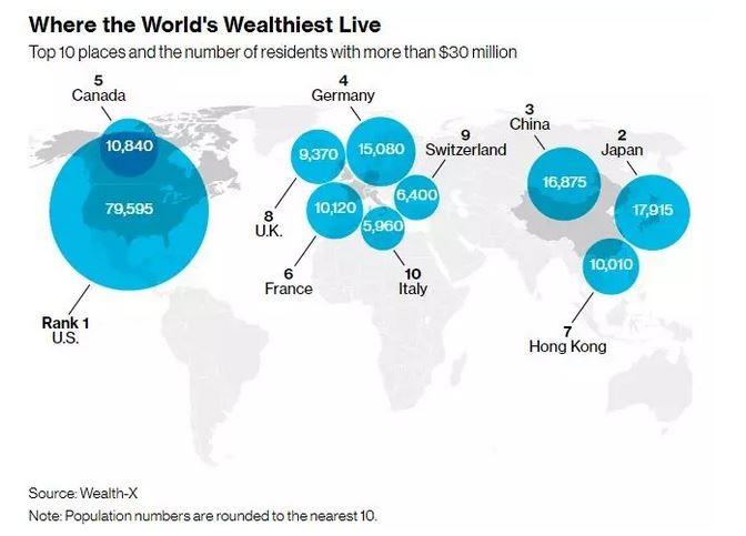香港首超纽约成全球超级富豪最多之城,亚洲富豪崛起了?_图1-6