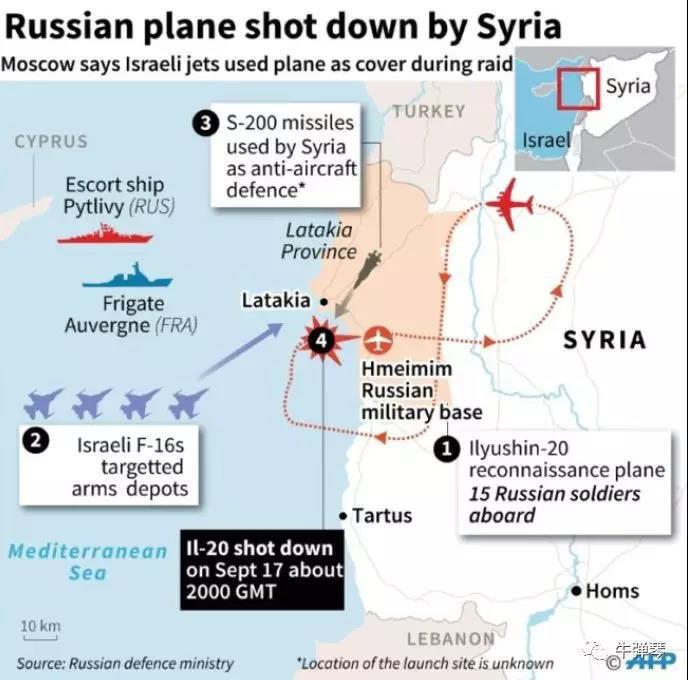 普京遭遇近来最沉重一击!以色列够狠,俄战机就这样被干掉了_图1-3